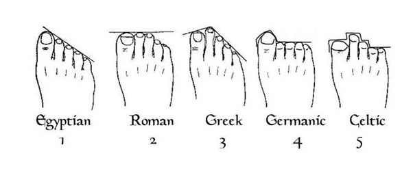 know your lineage from you feet.jpg