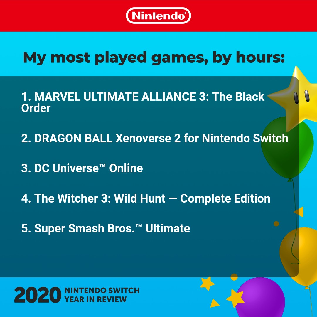 most-played-games.jpg